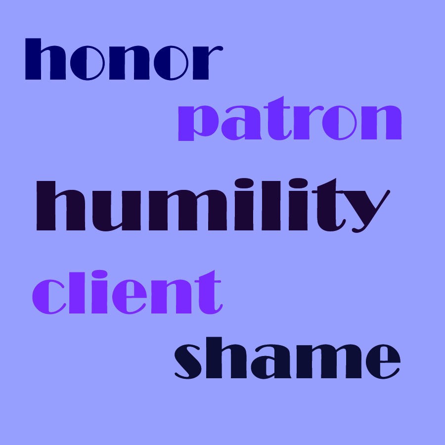 Honor, Shame, Humility, and Destroying the Paradigm