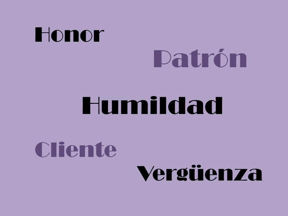 Honor, Vergüenza, Humildad, y Destruyendo el Paradigma